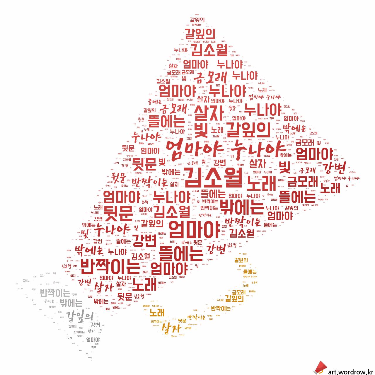 워드 아트: 엄마야 누나야 [김소월]-5